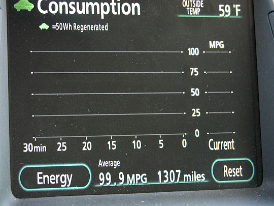 Over 1300 miles on one tank!